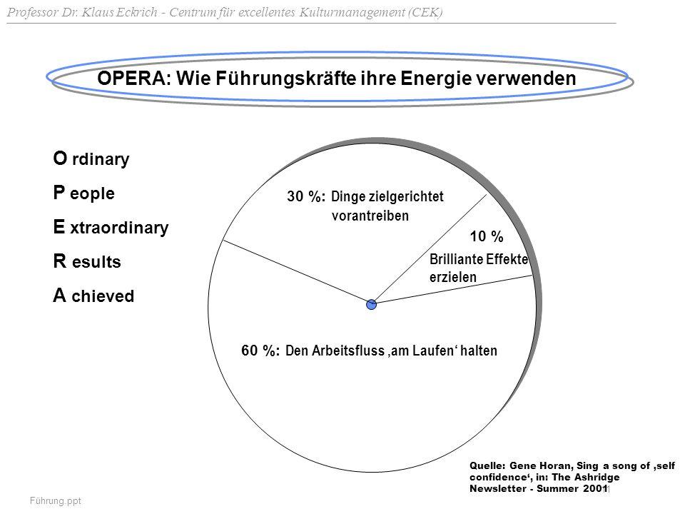 Professor Dr. Klaus Eckrich - Centrum für excellentes Kulturmanagement (CEK) Führung.ppt 11 OPERA: Wie Führungskräfte ihre Energie verwenden O rdinary