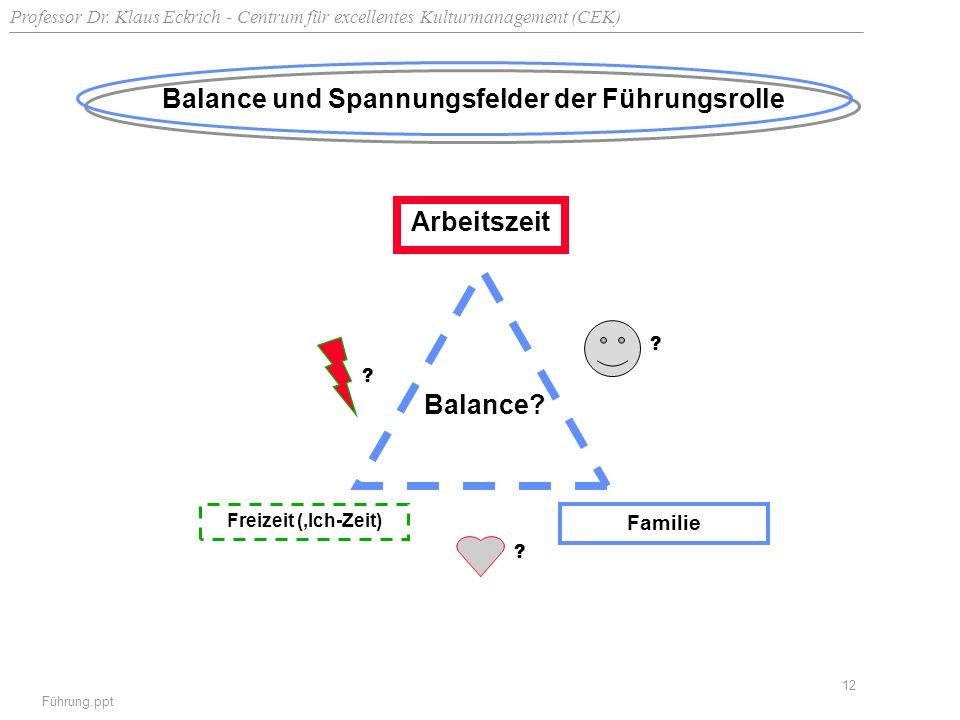 Professor Dr. Klaus Eckrich - Centrum für excellentes Kulturmanagement (CEK) Führung.ppt 12 Balance und Spannungsfelder der Führungsrolle Arbeitszeit