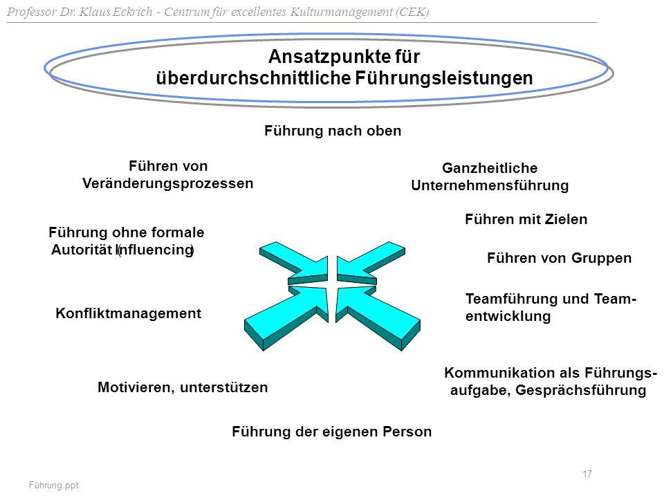 Professor Dr. Klaus Eckrich - Centrum für excellentes Kulturmanagement (CEK) Führung.ppt 17 Ansatzpunkte für überdurchschnittliche Führungsleistungen