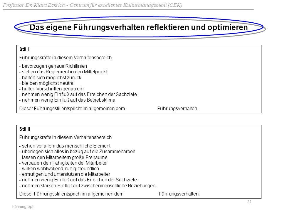 Professor Dr. Klaus Eckrich - Centrum für excellentes Kulturmanagement (CEK) Führung.ppt 21 Stil I Führungskräfte in diesem Verhaltensbereich - bevorz