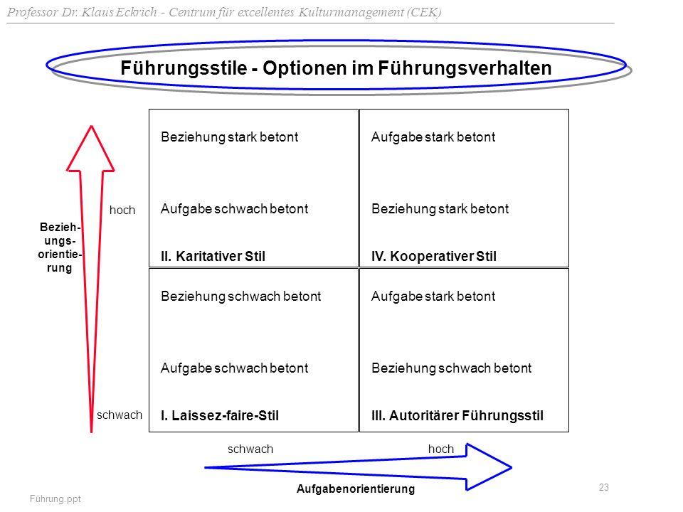 Professor Dr. Klaus Eckrich - Centrum für excellentes Kulturmanagement (CEK) Führung.ppt 23 Führungsstile - Optionen im Führungsverhalten Bezieh- ungs