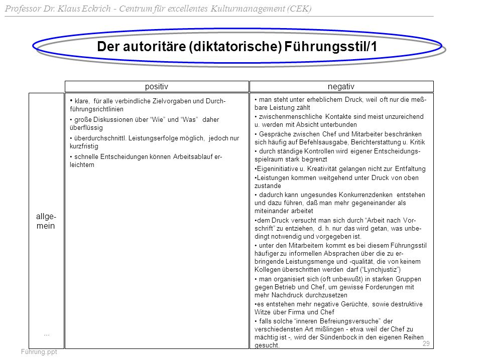 Professor Dr. Klaus Eckrich - Centrum für excellentes Kulturmanagement (CEK) Führung.ppt 29 Der autoritäre (diktatorische) Führungsstil/1 positivnegat
