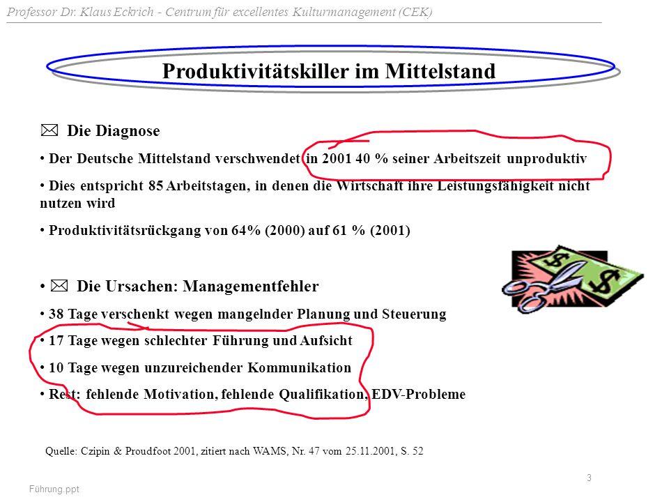 Professor Dr. Klaus Eckrich - Centrum für excellentes Kulturmanagement (CEK) Führung.ppt 3 Produktivitätskiller im Mittelstand Die Diagnose Der Deutsc