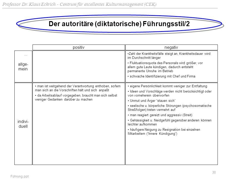 Professor Dr. Klaus Eckrich - Centrum für excellentes Kulturmanagement (CEK) Führung.ppt 30 Der autoritäre (diktatorische) Führungsstil/2 positivnegat
