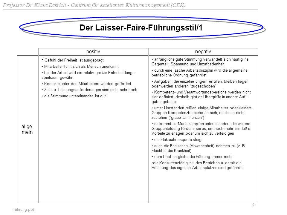 Professor Dr. Klaus Eckrich - Centrum für excellentes Kulturmanagement (CEK) Führung.ppt 31 Der Laisser-Faire-Führungsstil/1 positivnegativ Gefühl der