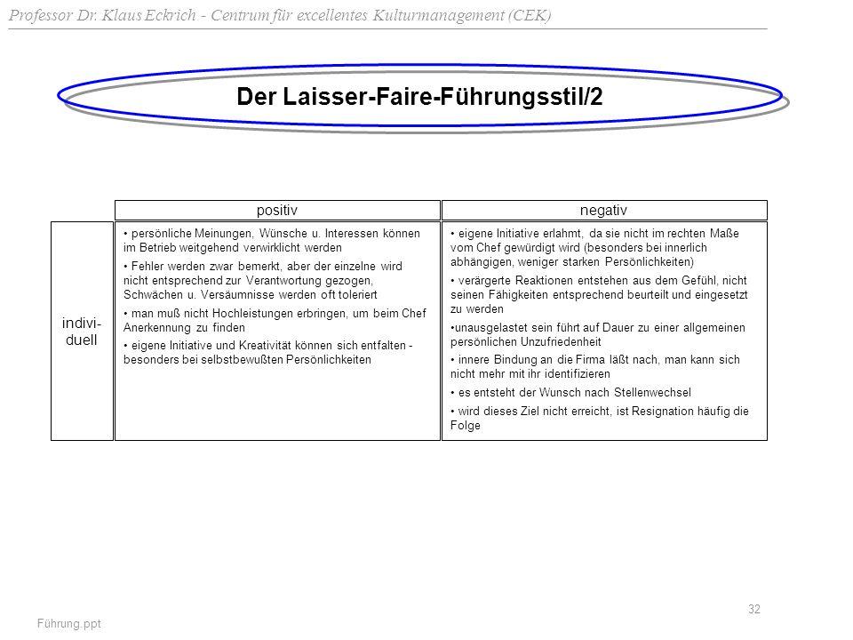 Professor Dr. Klaus Eckrich - Centrum für excellentes Kulturmanagement (CEK) Führung.ppt 32 Der Laisser-Faire-Führungsstil/2 positivnegativ indivi- du