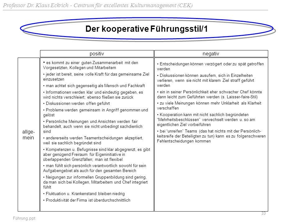Professor Dr. Klaus Eckrich - Centrum für excellentes Kulturmanagement (CEK) Führung.ppt 33 Der kooperative Führungsstil/1 positivnegativ es kommt zu