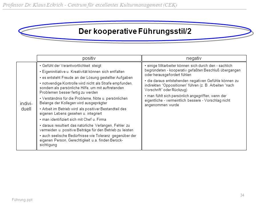 Professor Dr. Klaus Eckrich - Centrum für excellentes Kulturmanagement (CEK) Führung.ppt 34 Der kooperative Führungsstil/2 positivnegativ indivi- duel