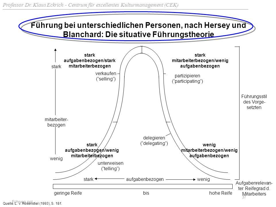 Professor Dr. Klaus Eckrich - Centrum für excellentes Kulturmanagement (CEK) Führung.ppt 37 Führung bei unterschiedlichen Personen, nach Hersey und Bl