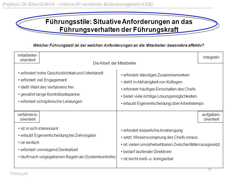 Professor Dr. Klaus Eckrich - Centrum für excellentes Kulturmanagement (CEK) Führung.ppt 39 Führungsstile: Situative Anforderungen an das Führungsverh