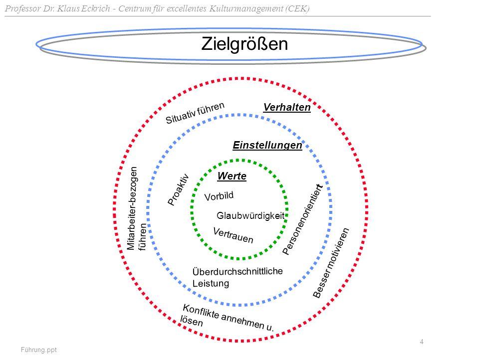 Professor Dr. Klaus Eckrich - Centrum für excellentes Kulturmanagement (CEK) Führung.ppt 4 Zielgrößen Werte Einstellungen Verhalten Situativ führen Mi