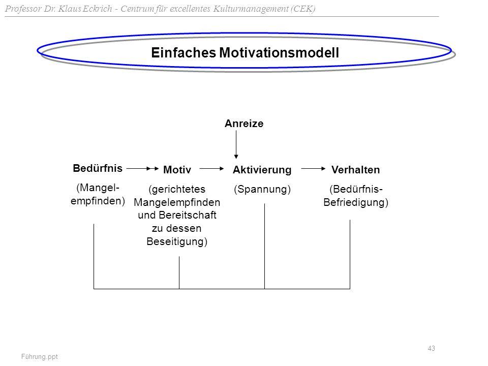 Professor Dr. Klaus Eckrich - Centrum für excellentes Kulturmanagement (CEK) Führung.ppt 43 Einfaches Motivationsmodell Anreize Bedürfnis (Mangel- emp