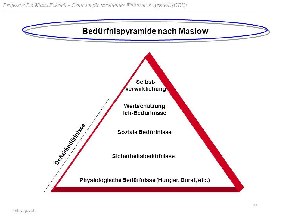 Professor Dr. Klaus Eckrich - Centrum für excellentes Kulturmanagement (CEK) Führung.ppt 44 Bedürfnispyramide nach Maslow Selbst- verwirklichung Werts