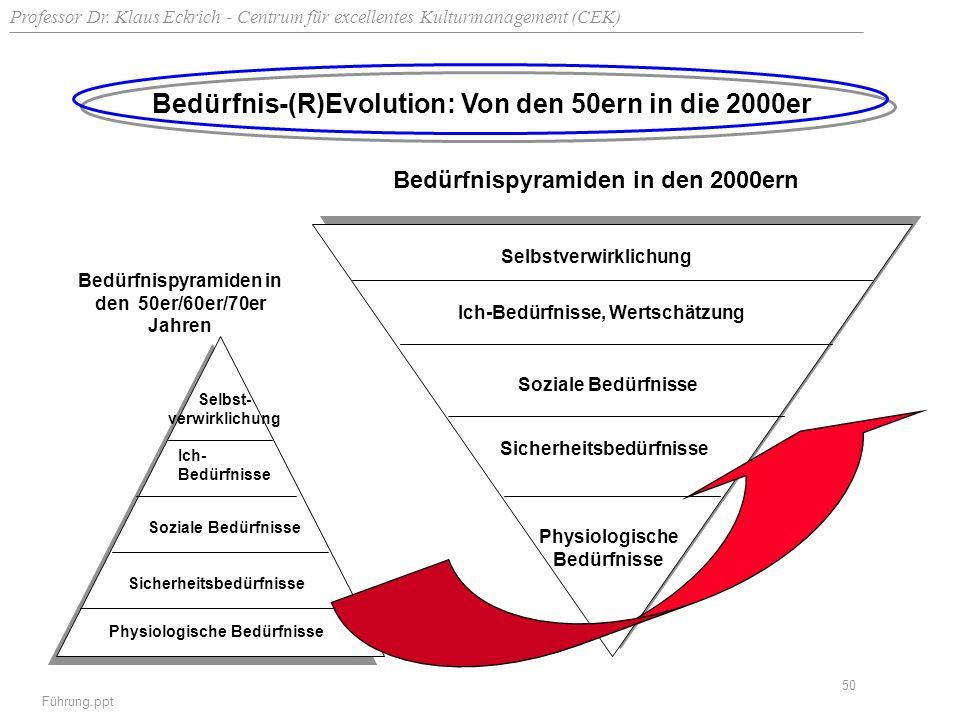Professor Dr. Klaus Eckrich - Centrum für excellentes Kulturmanagement (CEK) Führung.ppt 50 Bedürfnis-(R)Evolution: Von den 50ern in die 2000er Bedürf
