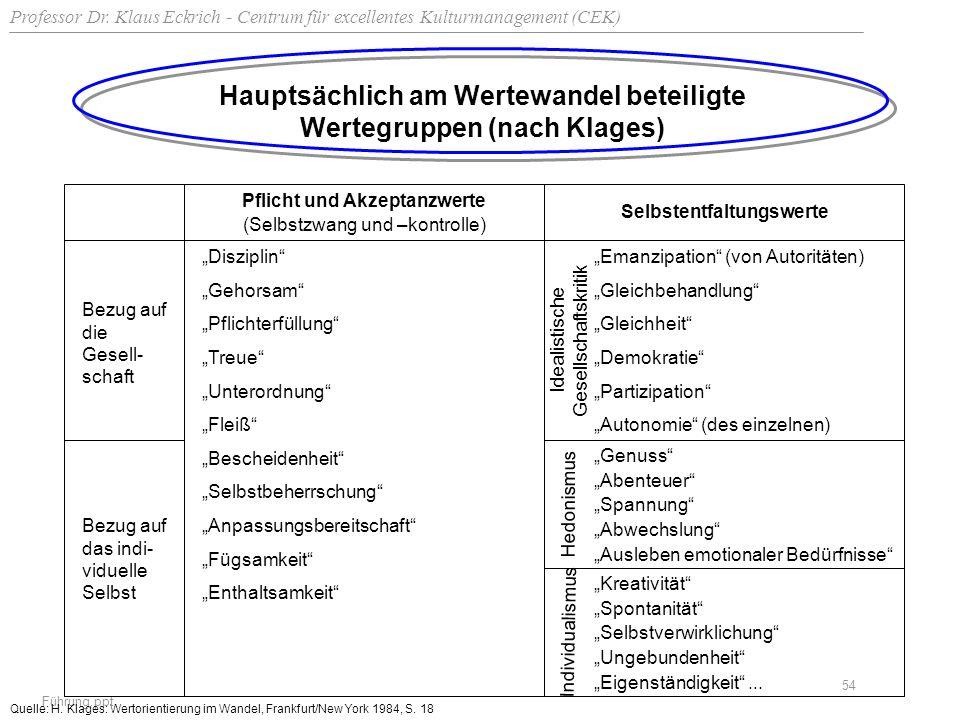 Professor Dr. Klaus Eckrich - Centrum für excellentes Kulturmanagement (CEK) Führung.ppt 54 Hauptsächlich am Wertewandel beteiligte Wertegruppen (nach