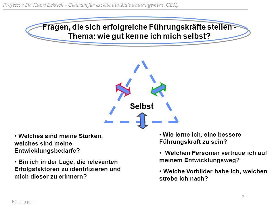 Professor Dr. Klaus Eckrich - Centrum für excellentes Kulturmanagement (CEK) Führung.ppt 7 Fragen, die sich erfolgreiche Führungskräfte stellen - Them