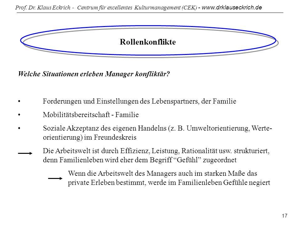 Prof. Dr. Klaus Eckrich - Centrum für excellentes Kulturmanagement (CEK) - www.drklauseckrich.de 17 Rollenkonflikte Welche Situationen erleben Manager