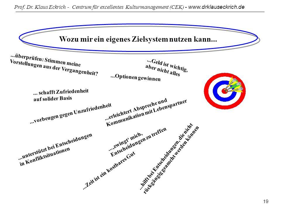 Prof. Dr. Klaus Eckrich - Centrum für excellentes Kulturmanagement (CEK) - www.drklauseckrich.de 19 Wozu mir ein eigenes Zielsystem nutzen kann......v