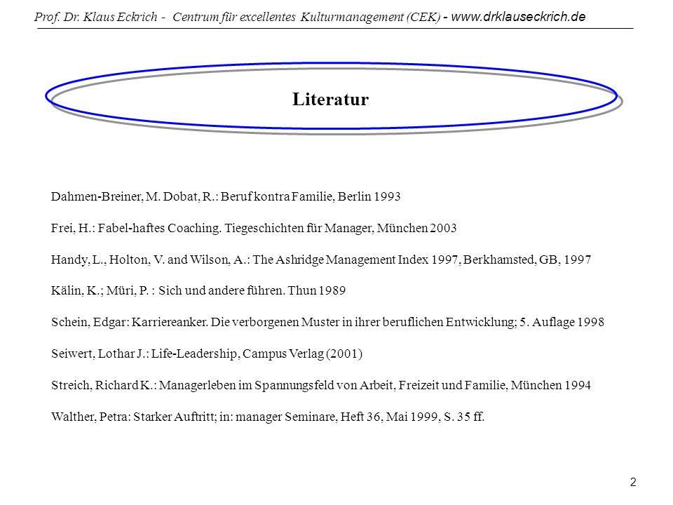 Prof. Dr. Klaus Eckrich - Centrum für excellentes Kulturmanagement (CEK) - www.drklauseckrich.de 2 Literatur Dahmen-Breiner, M. Dobat, R.: Beruf kontr