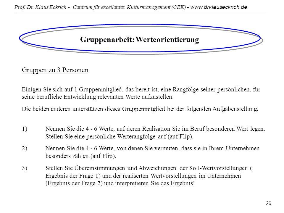 Prof. Dr. Klaus Eckrich - Centrum für excellentes Kulturmanagement (CEK) - www.drklauseckrich.de 26 Gruppenarbeit: Werteorientierung Gruppen zu 3 Pers