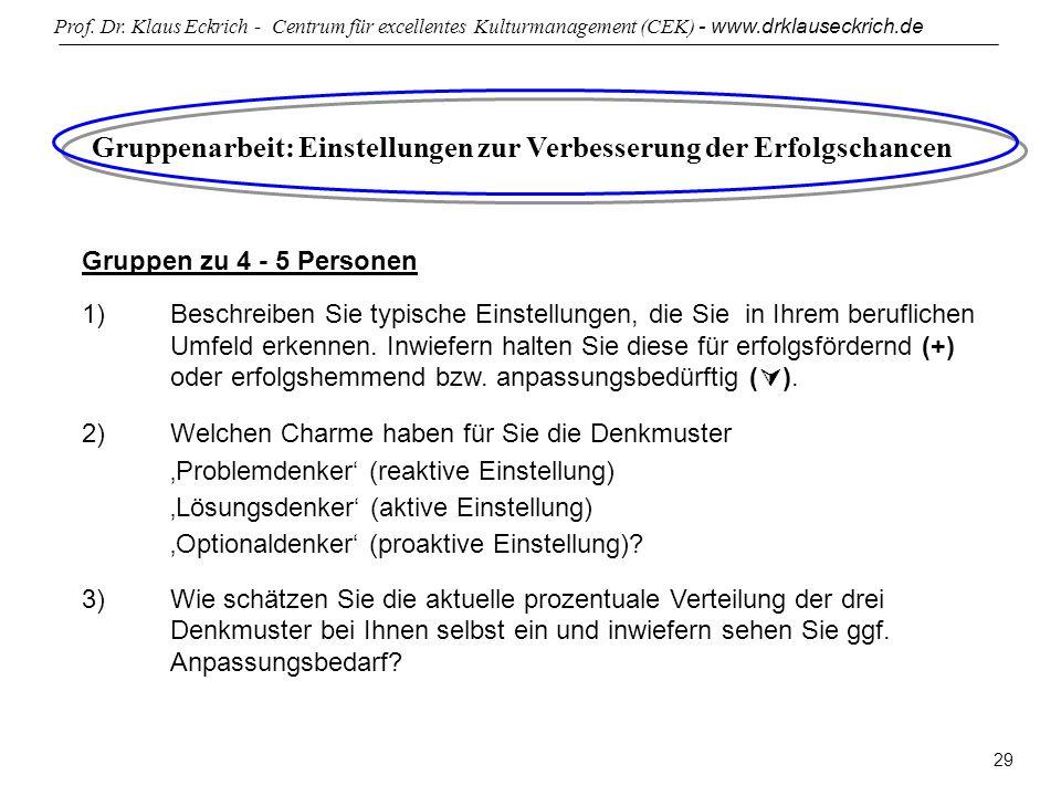 Prof. Dr. Klaus Eckrich - Centrum für excellentes Kulturmanagement (CEK) - www.drklauseckrich.de 29 Gruppenarbeit: Einstellungen zur Verbesserung der