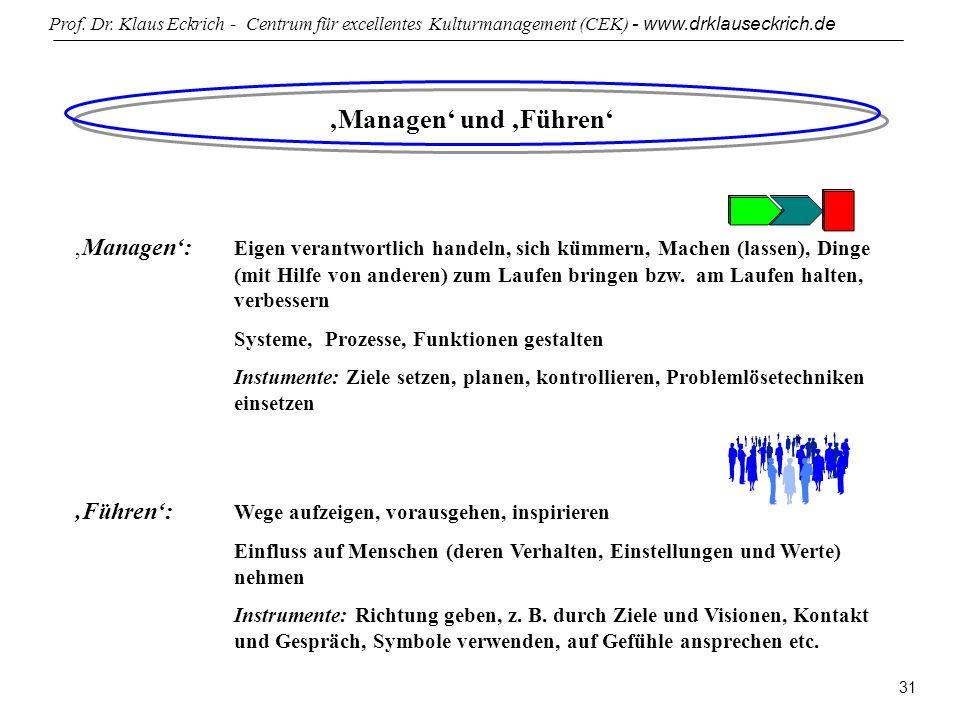 Prof. Dr. Klaus Eckrich - Centrum für excellentes Kulturmanagement (CEK) - www.drklauseckrich.de 31 Managen und Führen Managen: Eigen verantwortlich h