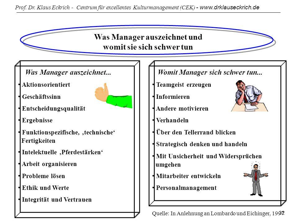 Prof. Dr. Klaus Eckrich - Centrum für excellentes Kulturmanagement (CEK) - www.drklauseckrich.de 32 Was Manager auszeichnet und womit sie sich schwer