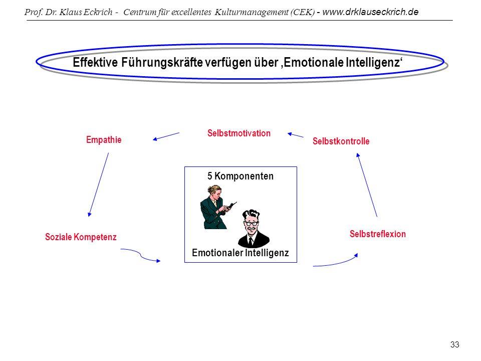 Prof. Dr. Klaus Eckrich - Centrum für excellentes Kulturmanagement (CEK) - www.drklauseckrich.de 33 Effektive Führungskräfte verfügen über Emotionale