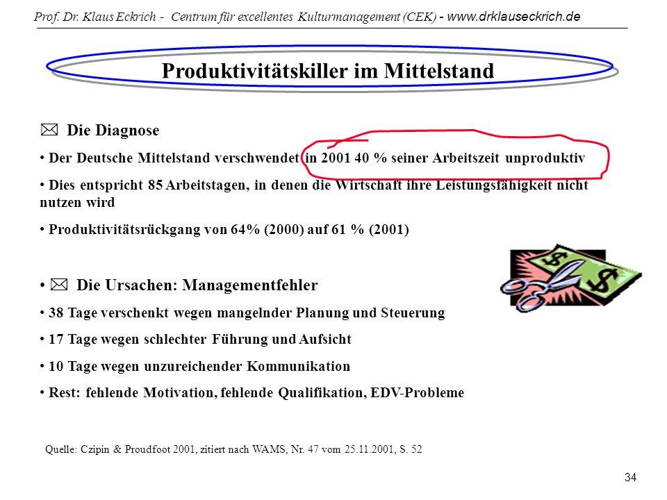 Prof. Dr. Klaus Eckrich - Centrum für excellentes Kulturmanagement (CEK) - www.drklauseckrich.de 34 Produktivitätskiller im Mittelstand Die Diagnose D