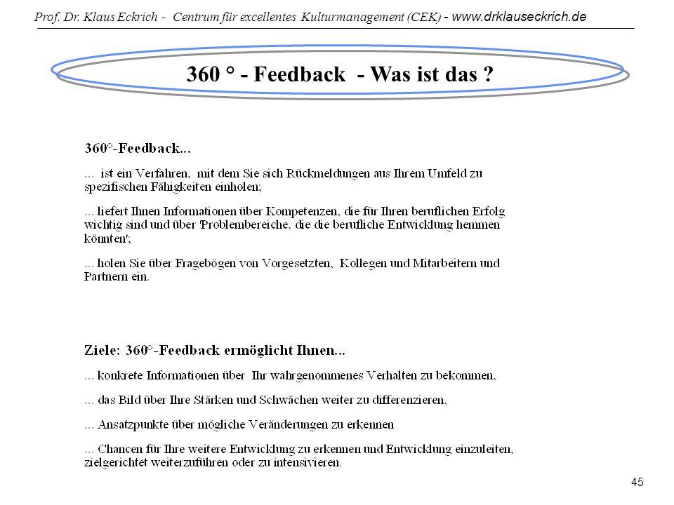 Prof. Dr. Klaus Eckrich - Centrum für excellentes Kulturmanagement (CEK) - www.drklauseckrich.de 45 360 ° - Feedback - Was ist das ?