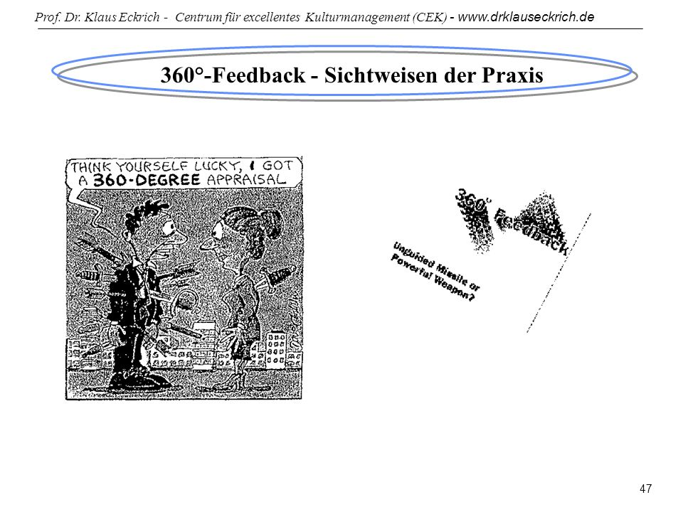 Prof. Dr. Klaus Eckrich - Centrum für excellentes Kulturmanagement (CEK) - www.drklauseckrich.de 47 360°-Feedback - Sichtweisen der Praxis