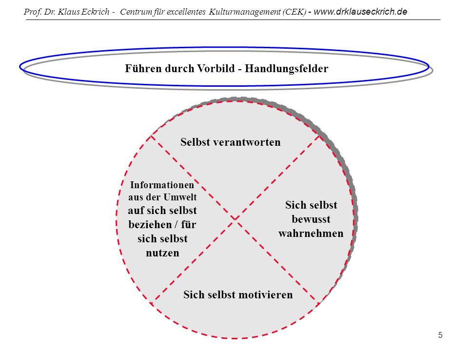 Prof. Dr. Klaus Eckrich - Centrum für excellentes Kulturmanagement (CEK) - www.drklauseckrich.de 5 Führen durch Vorbild - Handlungsfelder Selbst veran