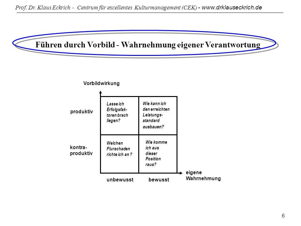 Prof. Dr. Klaus Eckrich - Centrum für excellentes Kulturmanagement (CEK) - www.drklauseckrich.de 6 Führen durch Vorbild - Wahrnehmung eigener Verantwo