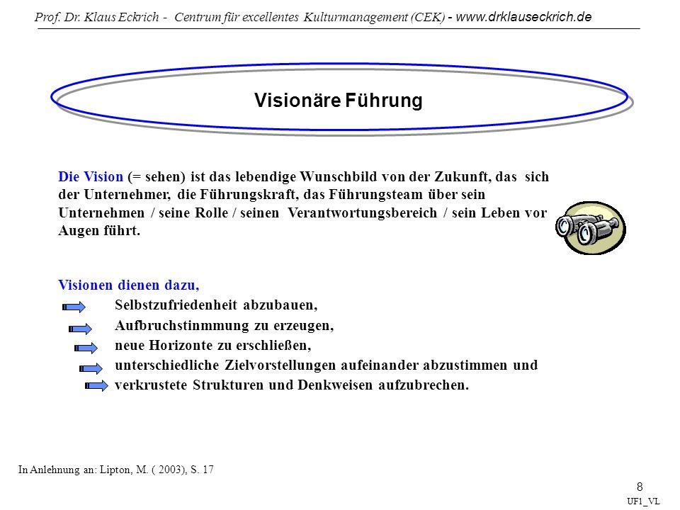 Prof. Dr. Klaus Eckrich - Centrum für excellentes Kulturmanagement (CEK) - www.drklauseckrich.de 8 UF1_VL Visionäre Führung Die Vision (= sehen) ist d