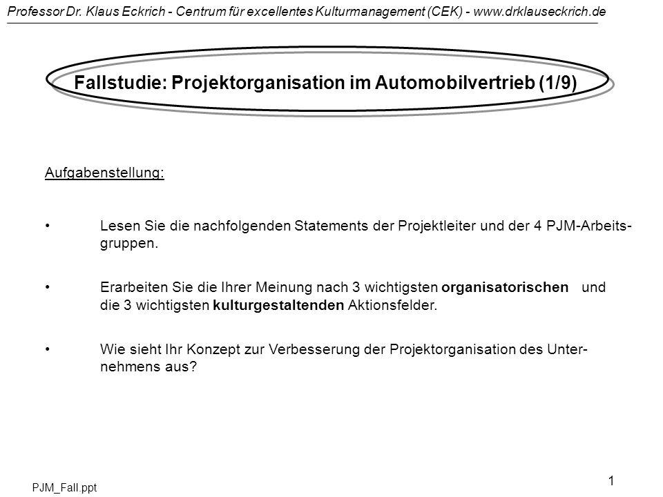 Professor Dr. Klaus Eckrich - Centrum für excellentes Kulturmanagement (CEK) - www.drklauseckrich.de PJM_Fall.ppt 1 Fallstudie: Projektorganisation im