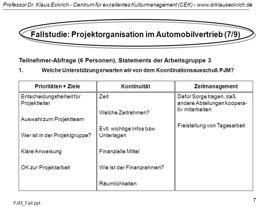 Professor Dr. Klaus Eckrich - Centrum für excellentes Kulturmanagement (CEK) - www.drklauseckrich.de PJM_Fall.ppt 7 Fallstudie: Projektorganisation im