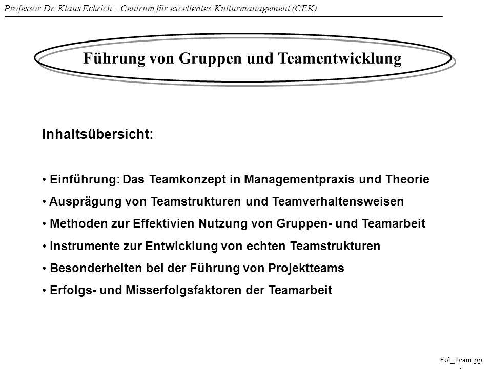 Professor Dr. Klaus Eckrich - Centrum für excellentes Kulturmanagement (CEK) Fol_Team.pp t Führung von Gruppen und Teamentwicklung Inhaltsübersicht: E