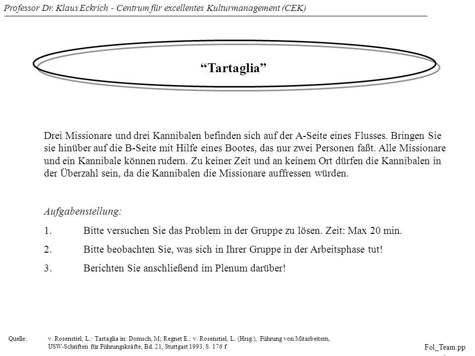 Professor Dr. Klaus Eckrich - Centrum für excellentes Kulturmanagement (CEK) Fol_Team.pp t Tartaglia Quelle: v. Rosenstiel, L.: Tartaglia in: Domsch,