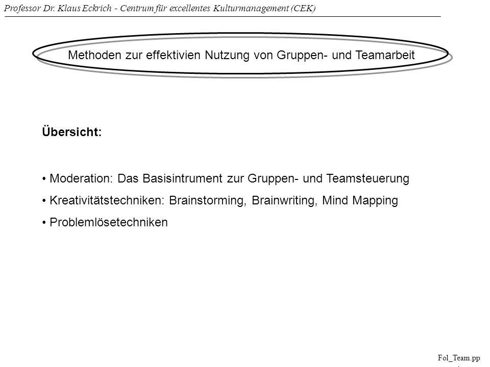 Professor Dr. Klaus Eckrich - Centrum für excellentes Kulturmanagement (CEK) Fol_Team.pp t Methoden zur effektivien Nutzung von Gruppen- und Teamarbei