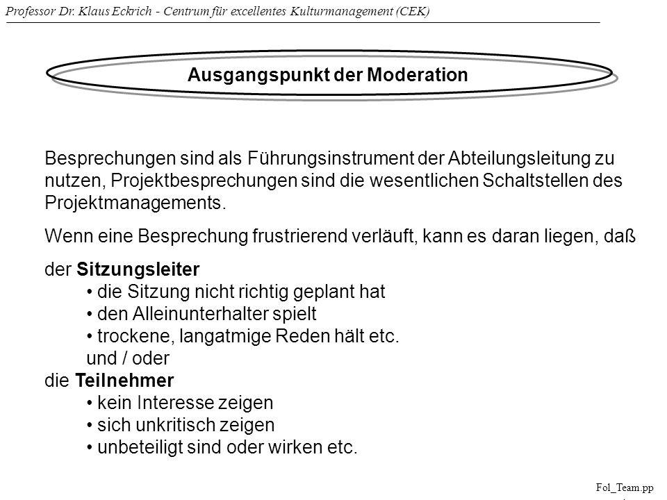 Professor Dr. Klaus Eckrich - Centrum für excellentes Kulturmanagement (CEK) Fol_Team.pp t Ausgangspunkt der Moderation Besprechungen sind als Führung