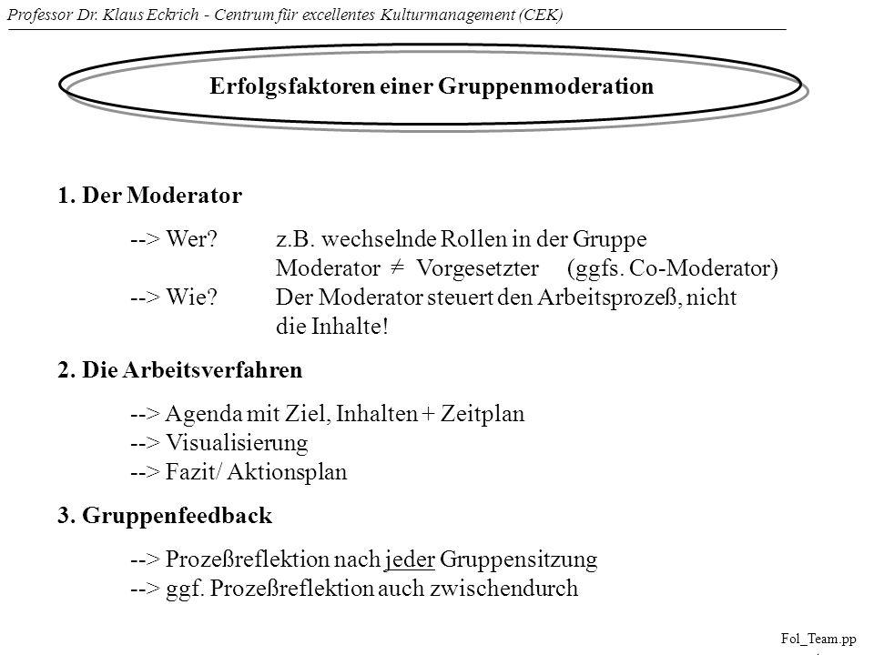 Professor Dr. Klaus Eckrich - Centrum für excellentes Kulturmanagement (CEK) Fol_Team.pp t Erfolgsfaktoren einer Gruppenmoderation 1. Der Moderator --