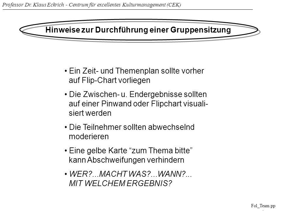 Professor Dr. Klaus Eckrich - Centrum für excellentes Kulturmanagement (CEK) Fol_Team.pp t Hinweise zur Durchführung einer Gruppensitzung Ein Zeit- un