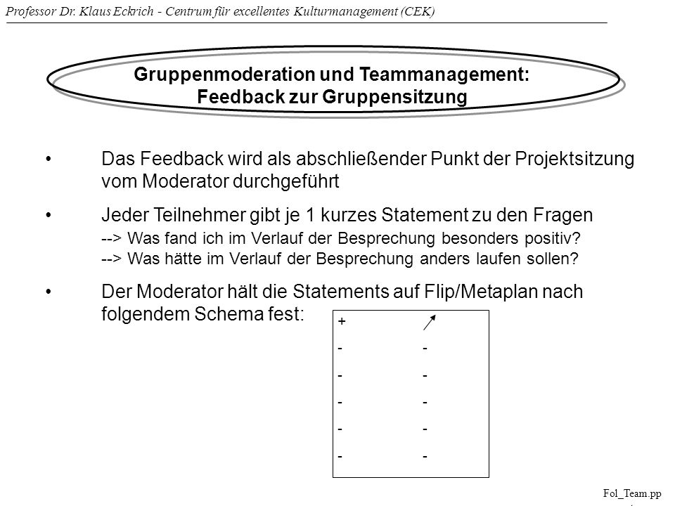 Professor Dr. Klaus Eckrich - Centrum für excellentes Kulturmanagement (CEK) Fol_Team.pp t Gruppenmoderation und Teammanagement: Feedback zur Gruppens
