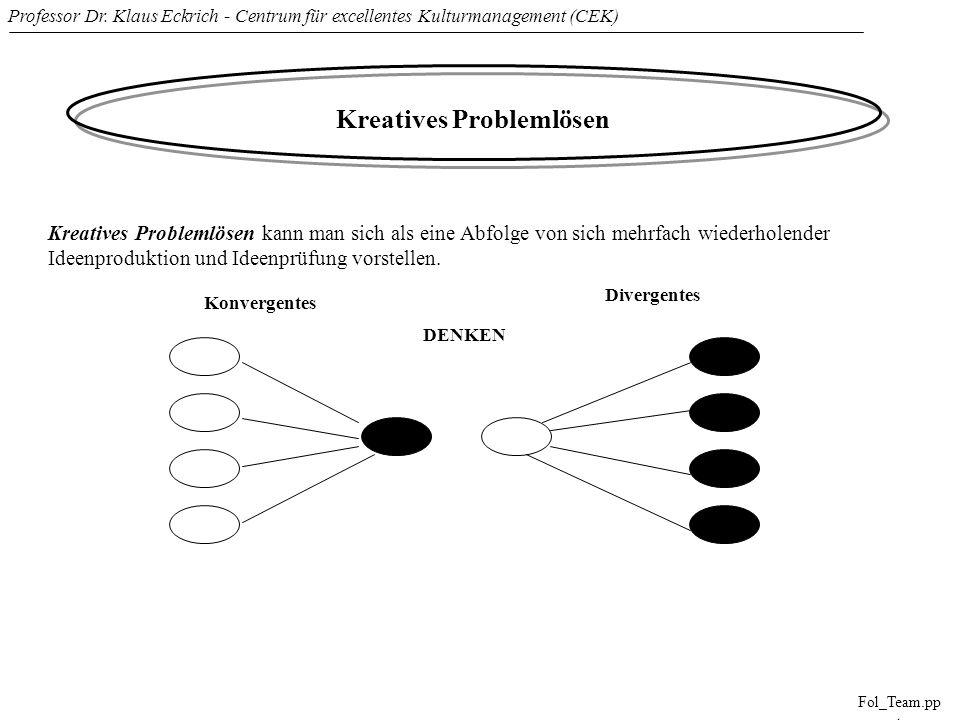 Professor Dr. Klaus Eckrich - Centrum für excellentes Kulturmanagement (CEK) Fol_Team.pp t Kreatives Problemlösen Kreatives Problemlösen kann man sich