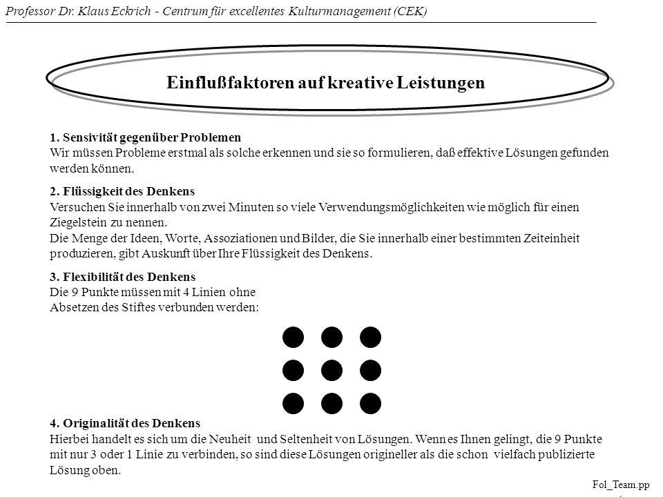 Professor Dr. Klaus Eckrich - Centrum für excellentes Kulturmanagement (CEK) Fol_Team.pp t Einflußfaktoren auf kreative Leistungen 1. Sensivität gegen