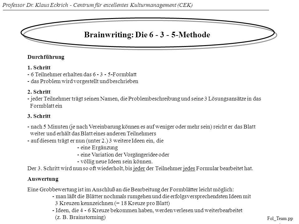 Professor Dr. Klaus Eckrich - Centrum für excellentes Kulturmanagement (CEK) Fol_Team.pp t Brainwriting: Die 6 - 3 - 5-Methode Durchführung 1. Schritt