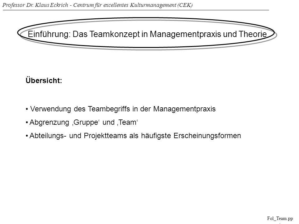 Professor Dr. Klaus Eckrich - Centrum für excellentes Kulturmanagement (CEK) Fol_Team.pp t Einführung: Das Teamkonzept in Managementpraxis und Theorie