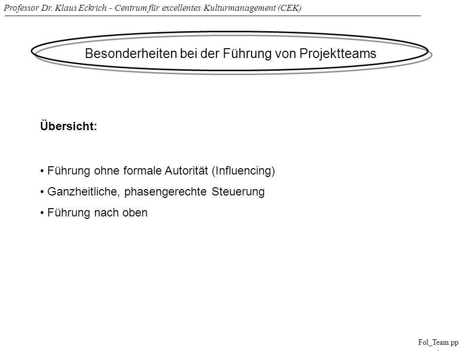 Professor Dr. Klaus Eckrich - Centrum für excellentes Kulturmanagement (CEK) Fol_Team.pp t Besonderheiten bei der Führung von Projektteams Übersicht: