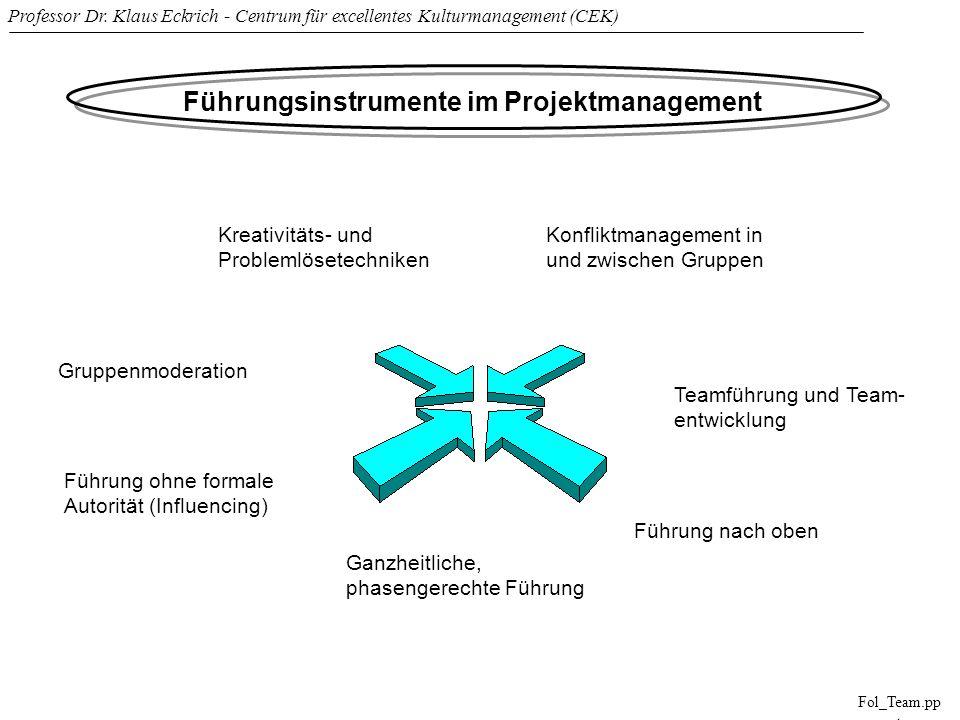 Professor Dr. Klaus Eckrich - Centrum für excellentes Kulturmanagement (CEK) Fol_Team.pp t Führungsinstrumente im Projektmanagement Ganzheitliche, pha