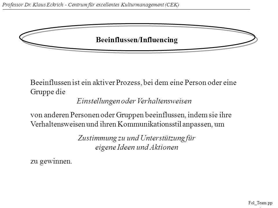 Professor Dr. Klaus Eckrich - Centrum für excellentes Kulturmanagement (CEK) Fol_Team.pp t Beeinflussen/Influencing Beeinflussen ist ein aktiver Proze